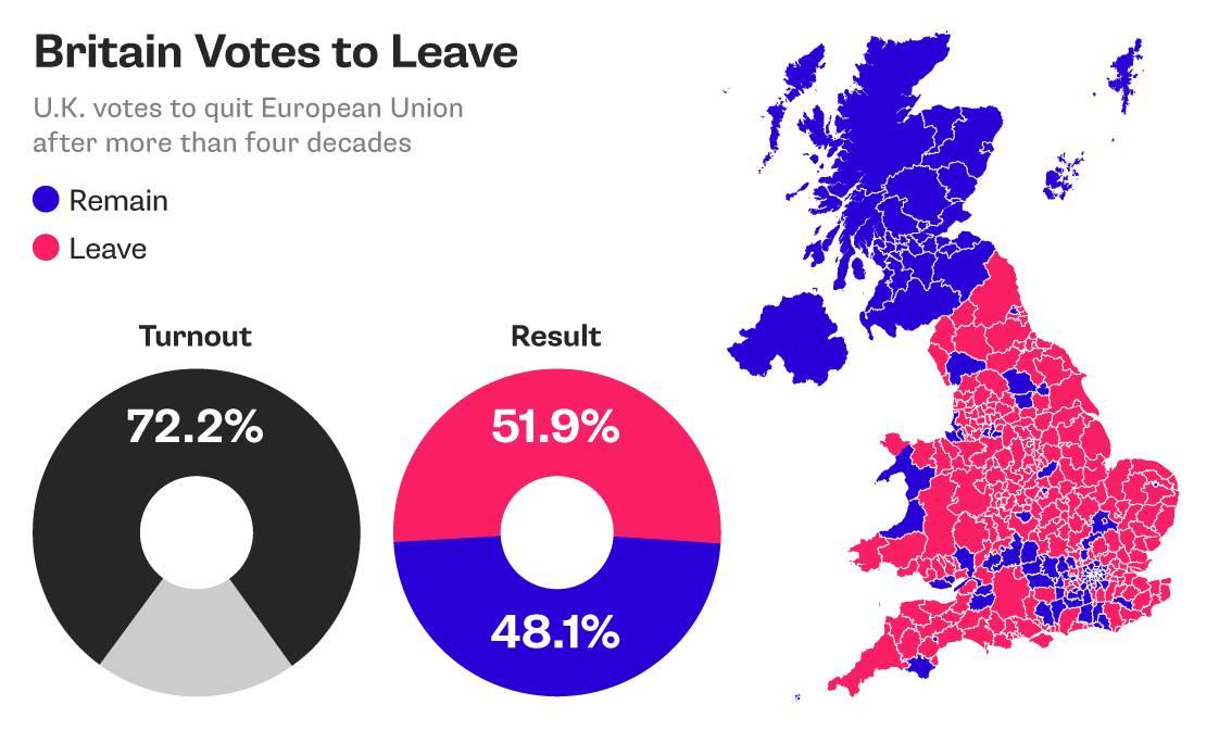 La votación por el Brexit: Inglaterra y Gales vs. Escocia e Irlanda del Norte