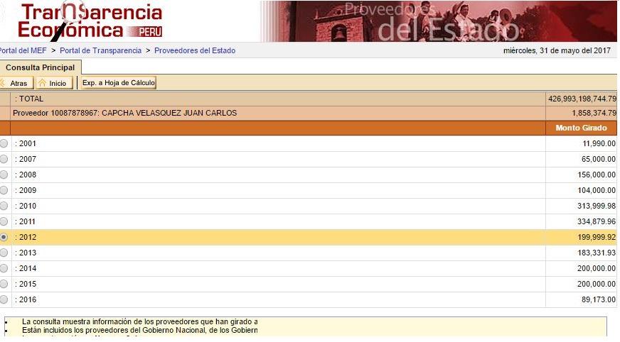 La Contraloría le paga a Capcha y Edgard Alarcón le paga a Capcha. Imagen: MEF