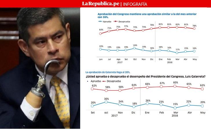 Imagen: La República