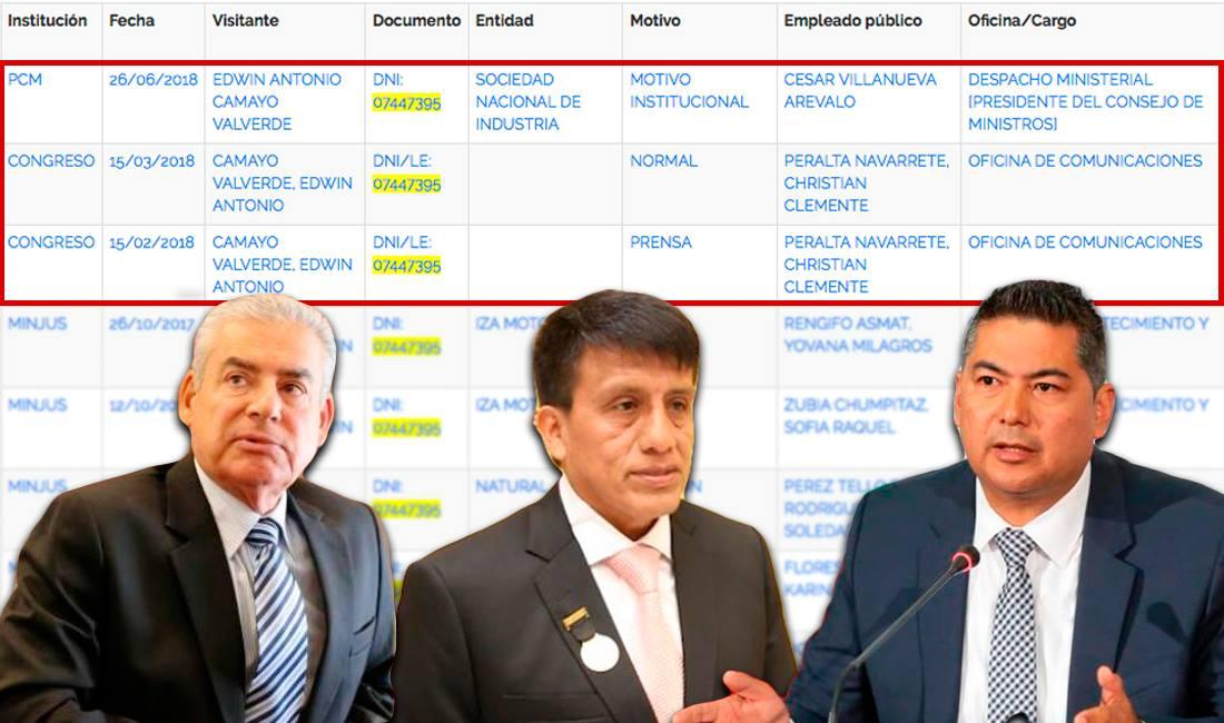 El peligroso Antonio Camayo.  Imagen: Útero.Pe