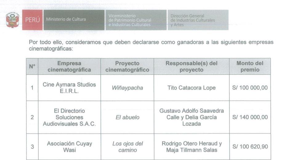 Wiñaypacha es pre-nominada al Oscar. Imagen: captura Ministerio de Cultura