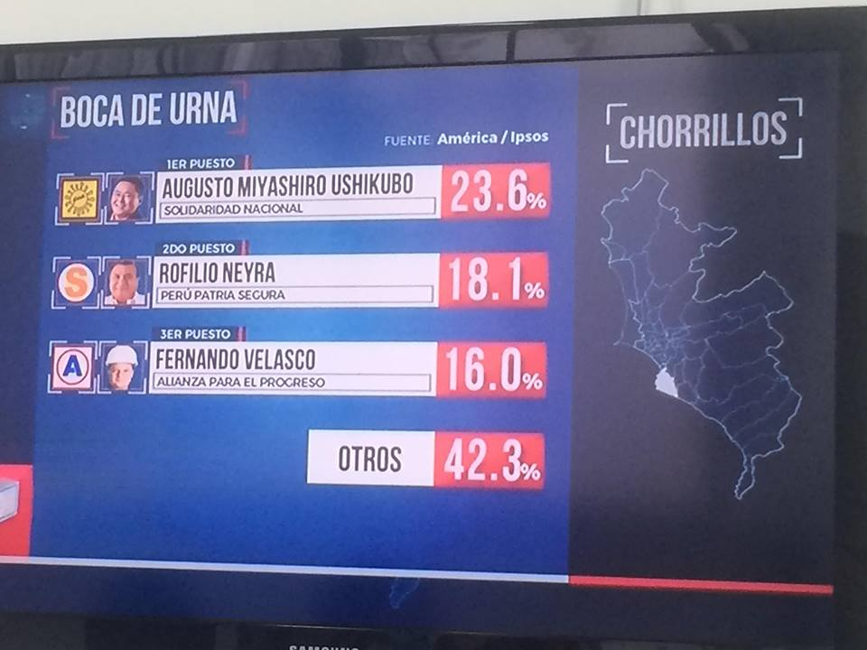 Imagen: América TV